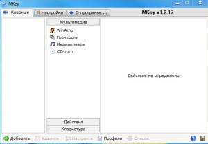 MKey ili idealnost klaviaturi