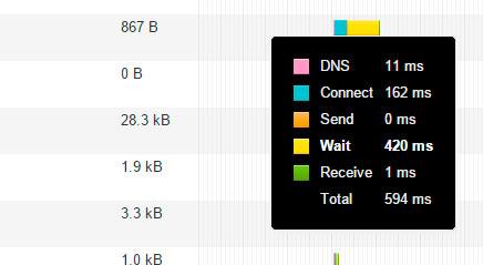 Показатели загружаемых файлов