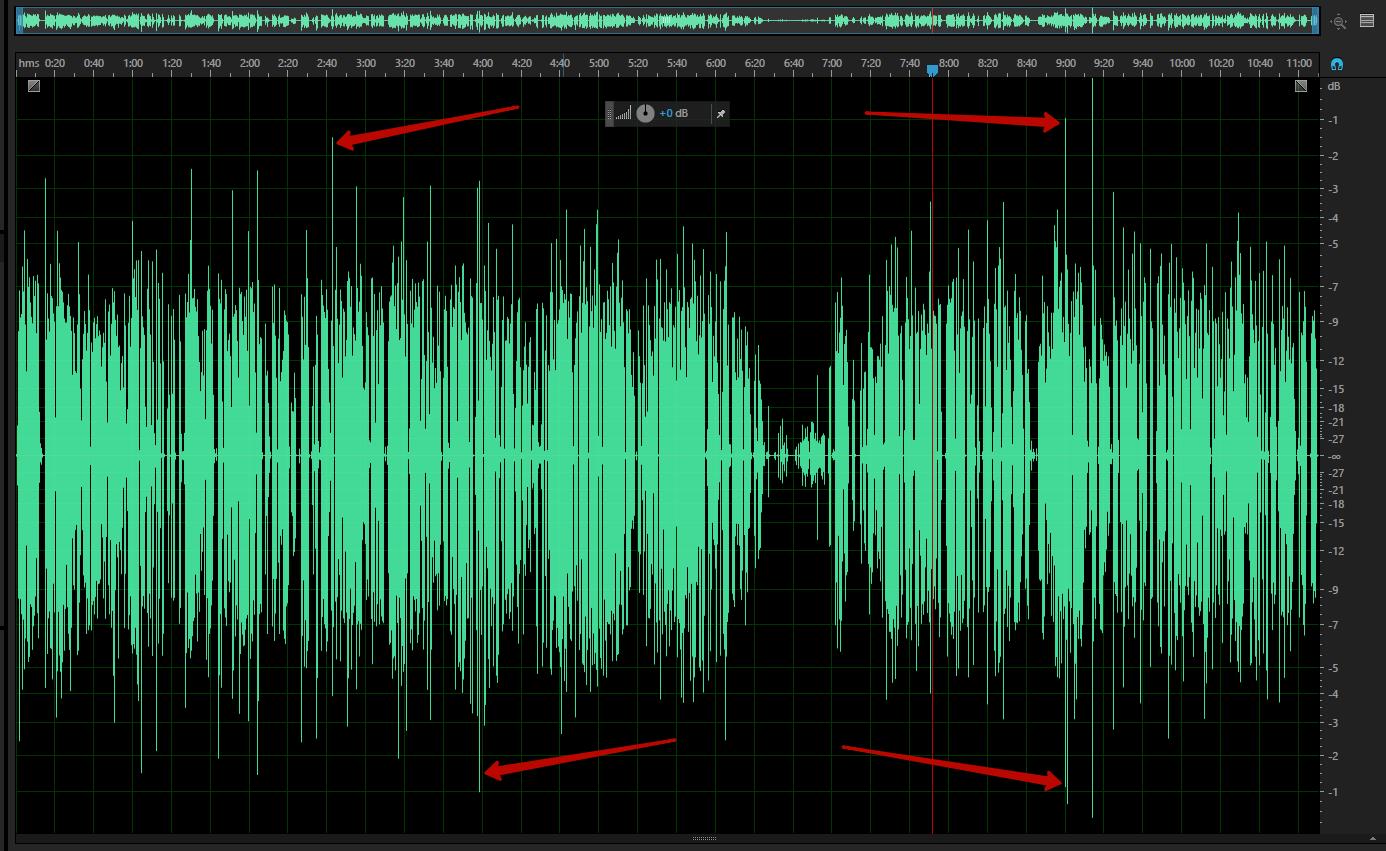 Диаграмма аудиозаписи с шипящими звуками