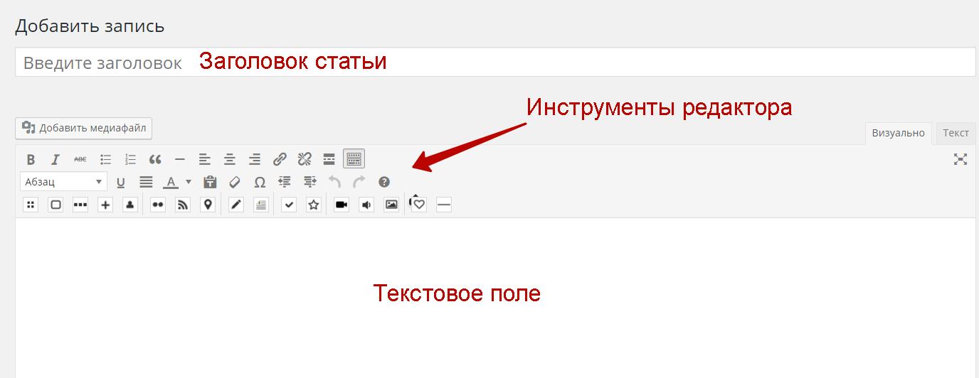 Инструменты текстового редактора